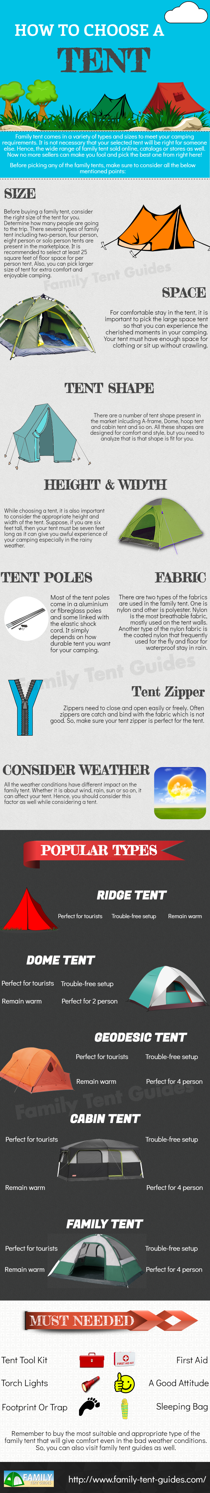 family-tent-infographic